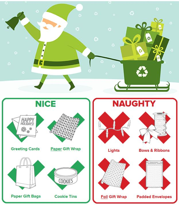 What holiday items are and are not recyclable